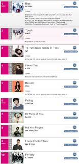 Billboard Hit Chart 2012 Big Bang Takes 1 On Billboards K Pop Hot 100 Chart Allkpop