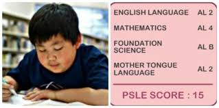 Under the new scoring system, students taking foundation level subjects will be graded al a to al c. Psle 2021 All About The New Psle Scoring System Theasianparent Theasianparent