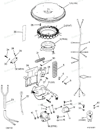 95 Jeep Wrangler Wiring Diagram