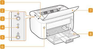 ستساعدك برامج تشغيل الماسحة الضوئية وبرامج كانون لـ canon lbp 6030 في حل كل المشكلات والأخطاء في وظيفة الجهاز بسهولة. تغضب خيمة درجة مئوية تعريف طابعة كانون Lbp 6030 Castellumfurca It