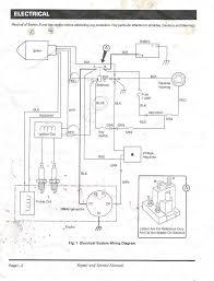 work horse harness diagram wiring diagram home ez diagram go wiring workhorse st35j wiring diagram expert work horse harness diagram