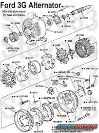 wiring diagram for motorcraft alternator wiring similiar ford 3g alternator wiring diagram keywords on wiring diagram for motorcraft alternator