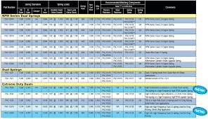Engine Size Chart Ls Engine Chart Ls Free Download Printable Image Database