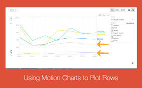 Consulting Charts Motion Charts Archives E Nor Analytics Consulting And Training