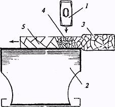 Реферат Ковка металлов ru Все металлы и сплавы имеют поликристаллическое строение то есть состоят из отдельных прочно сросшихся друг с другом зерен между которыми располагаются в