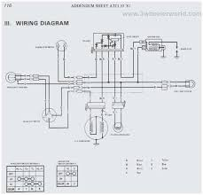 1971 honda cl70 wiring diagram wiring diagrams instructions for 1971 honda cl70 wiring diagram wiring diagrams instructions for option 1970 honda z50 wiring diagram
