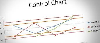 How To Make A Control Chart How To Make A Simple Control Chart In Powerpoint 2010