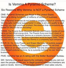 Vemma Levels Chart Why Vemma Is Not A Scam Vemma Health Fitness Health