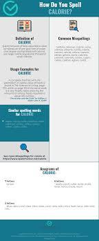 Correct Spelling For Calorie Infographic Spellchecker Net