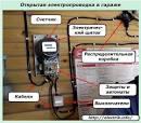 Разводка электропроводки в гараже 59