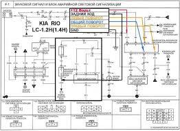 kia picanto wiring diagram kia image wiring diagram kia picanto wiring schematic wiring diagram on kia picanto wiring diagram