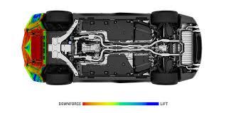 2017 Camaro ZL1: Sports Car | Chevrolet