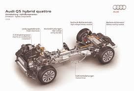 2018 audi hybrid. modren hybrid 2018 audi q5 hybrid drivetrain on audi hybrid