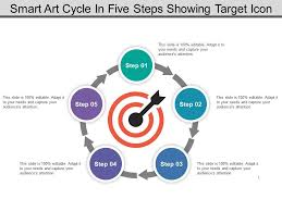 Ppt Smart Art Smart Art Cycle In Five Steps Showing Target Icon