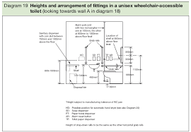dimensions for disabled toilet. dimensions for disabled toilet