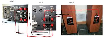 lost on how to wire my psw 10 polk audio i think bob is a visual guy anyway i am so rather than explain it here s a picture using monitor 60 s as an example
