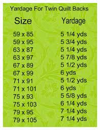 Cool Chart for Cutting Fat Quarters   Fat quarters, Chart and Fat & Just how much fabric do I need for my quilt back?A question we have Adamdwight.com
