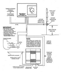 aire 600 wiring diagram humidifier 8 hastalavista me heating wiring aire 7 humidifier to york tg9 furnace 13