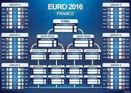 Calendario Europei 2016. | TuttoHevea - Un blog