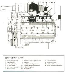 jaguar wiring diagram xj6 wiring diagrams jaguar xj6 wiring diagram car jaguar xj6 3 fuel injection