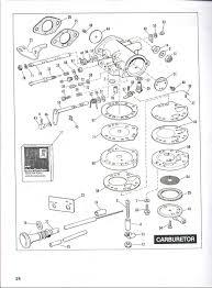 harley golf cart motor diagram wiring diagram libraries harley davidson engine diagram wiring library