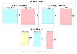Us Size Chart To India Standard Bed Sizes Us Jeffmap Info