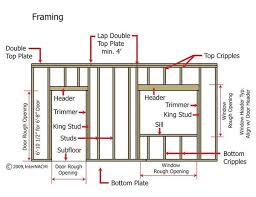 Image Cripple How To Frame Window And Door Opening Is Explained In Detail Step By Step In This Video Once You Gain The Knowledge You Will Be Able To Frame Your Wall Pinterest How To Frame Window And Door Opening Is Explained In Detail Step