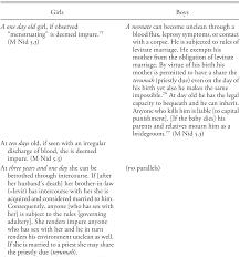 Theorizing The Jewish Child1 Chapter 1 Jewish Childhood