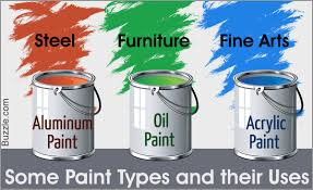 Image Interior Paint Decordezine Detailed Explanation About The Types Of Paints And Their Uses