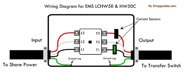 wiring diagram for rv 50 amp service the wiring diagram 50 amp rv wiring diagram nilza wiring diagram