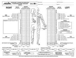 Spinal Cord Injury Chart American Spinal Cord Injury Association Asia Impairment