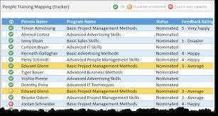 Tracker Training Employee Training Tracker Calendar Tutorial Download
