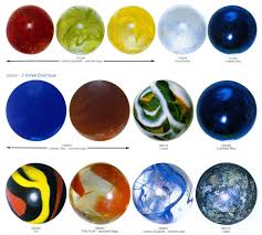 Marble Identification Chart Buymarbles Com Mobile