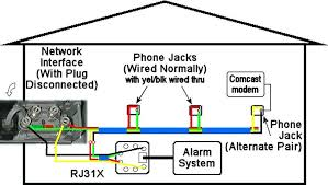 comcast modem wiring diagram electrical drawing wiring diagram \u2022 comcast modem wiring diagram null modem cable wiring diagram guide to and broadband image of the rh yogapositions club comcast cable hook up diagram comcast cable box setup diagram
