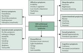 Tapering Of Ssri Treatment To Mitigate Withdrawal Symptoms