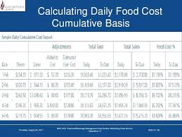 Product Pricing Strategy And Costing Template For Food Recipes Excel