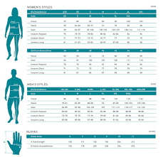 Mens Plus Size Chart Usa Plus Size Chart Mens Clothing Google Search Size