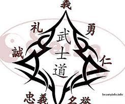 15 Nejoblíbenějších Vzhledů A Významů Tetování Kanji Tetovací