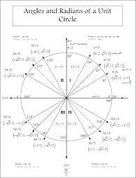 Unit Circle Sin Cos Tan Chart Unit Circle Quiz Sin Cos Tan Math Unit Circle Chart Mathxl