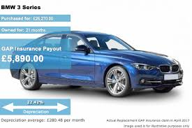 gapinsurance co uk get quotes info and