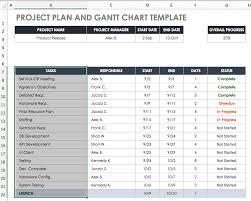 Weekly Gantt Chart Excel Template Xls 014 Template Ideas Gantt Chart Excel Xls Sensational Weekly