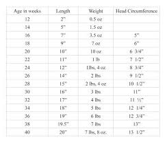 Preemie Baby Clothes Size Chart Angel Outfitters Compassionate Clothing Size Chart Angel