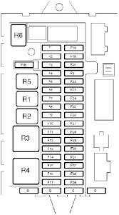 98 land rover discovery fuse box wiring diagrams best 1998 2005 land rover discovery 2 fuse box diagram fuse diagram for arb bumper land rover discovery 98 land rover discovery fuse box