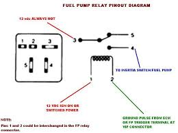 5 pin relay wiring diagram solidfonts awesome sample detail relay wiring diagram nilza net
