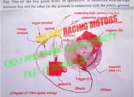 wiring diagram for cc chinese atv images 50 quads cos wiring diagrams cos car wiring diagram pictures database