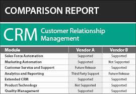 Crm Comparison Chart Compare Crm Software Comparison Reports Evaluation