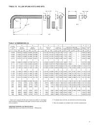 Allen Key Size Chart 35 Logical Allen Wrench Sizes Chart