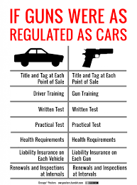 gun control the lone girl in a crowd this is a diagram stating how gun laws would be if they were regulated like cars
