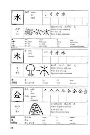 Kanji Chart Pdf Pin On Study