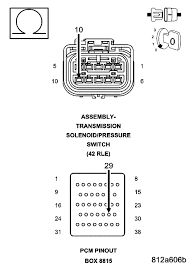 2002 pontiac montana fuse box diagram wiring diagrams 2006 Pontiac Montana Fuse Box Diagram 2002 pontiac montana fuse box diagram 1998 chevy 1500 fuse box diagram wiring diagram and engine Pontiac G5 Fuse Box Location